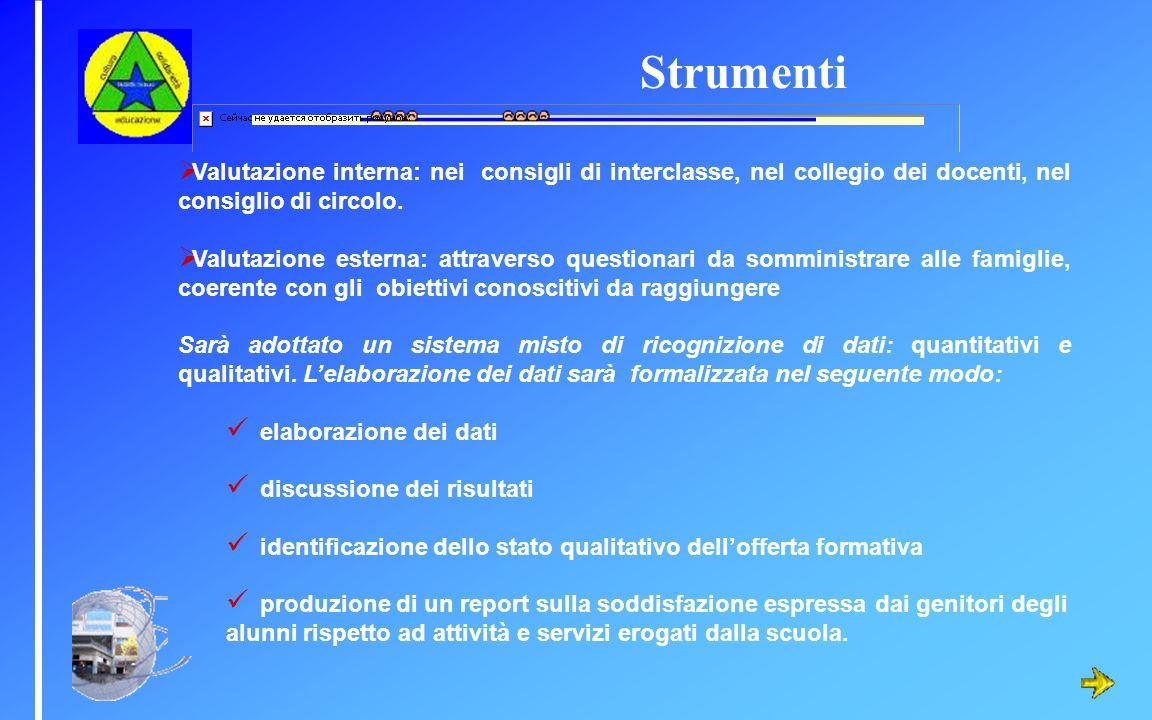 Strumenti Valutazione interna: nei consigli di interclasse, nel collegio dei docenti, nel consiglio di circolo.