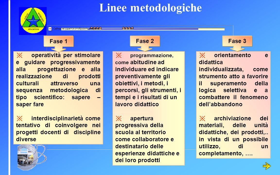 Linee metodologiche Fase 1 Fase 2 Fase 3