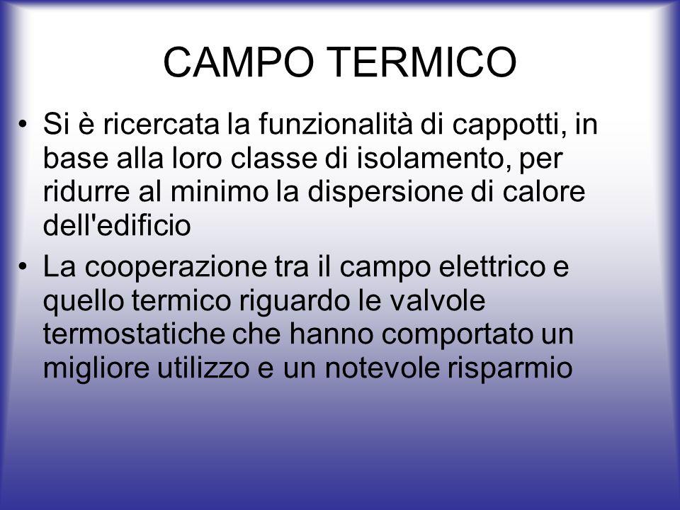 CAMPO TERMICO