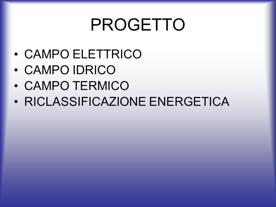 PROGETTO CAMPO ELETTRICO CAMPO IDRICO CAMPO TERMICO