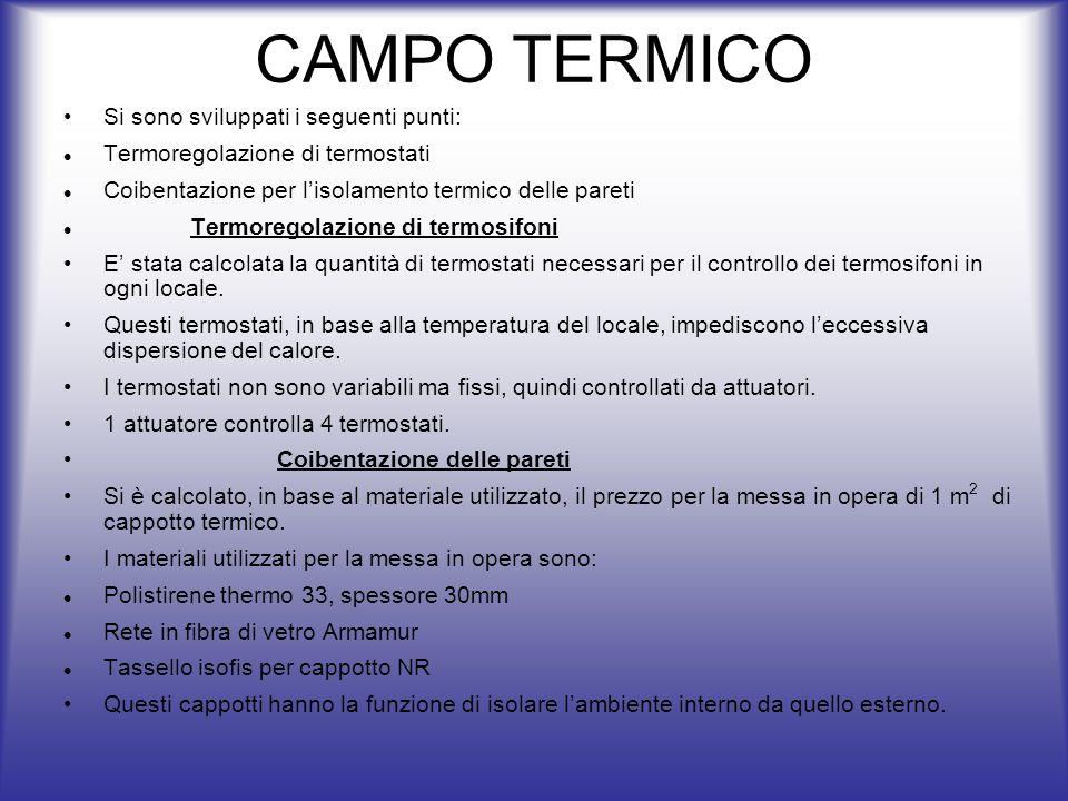CAMPO TERMICO Si sono sviluppati i seguenti punti: