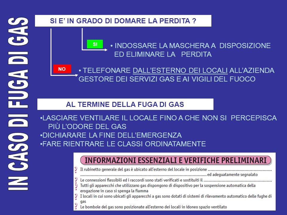 SI E' IN GRADO DI DOMARE LA PERDITA AL TERMINE DELLA FUGA DI GAS