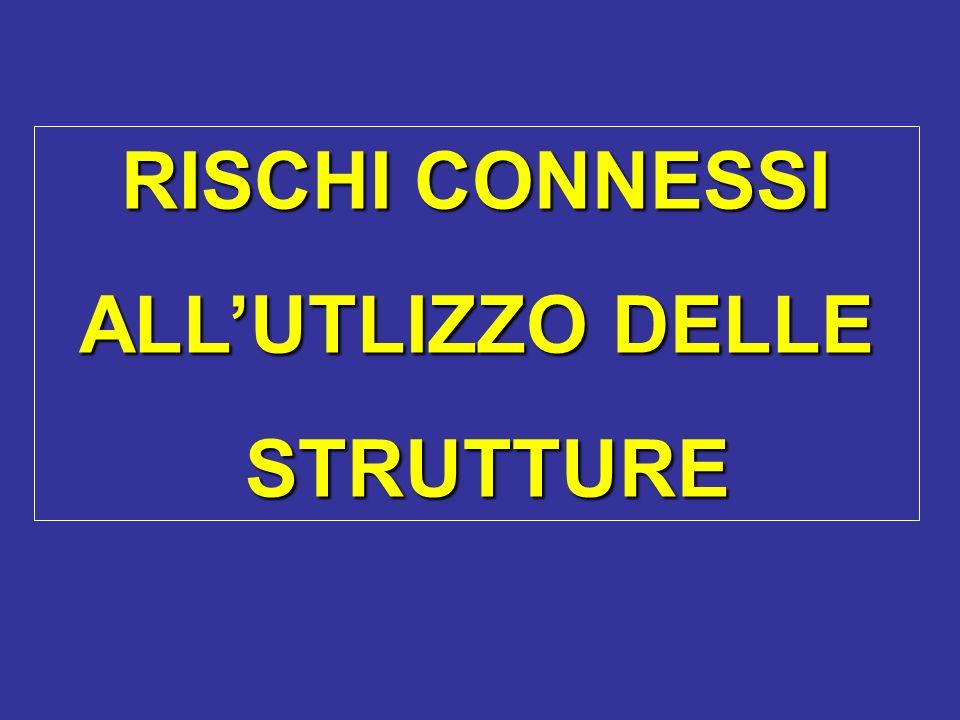 RISCHI CONNESSI ALL'UTLIZZO DELLE STRUTTURE