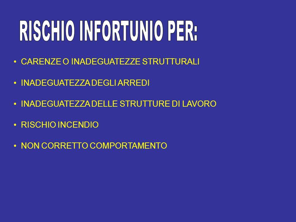 RISCHIO INFORTUNIO PER: