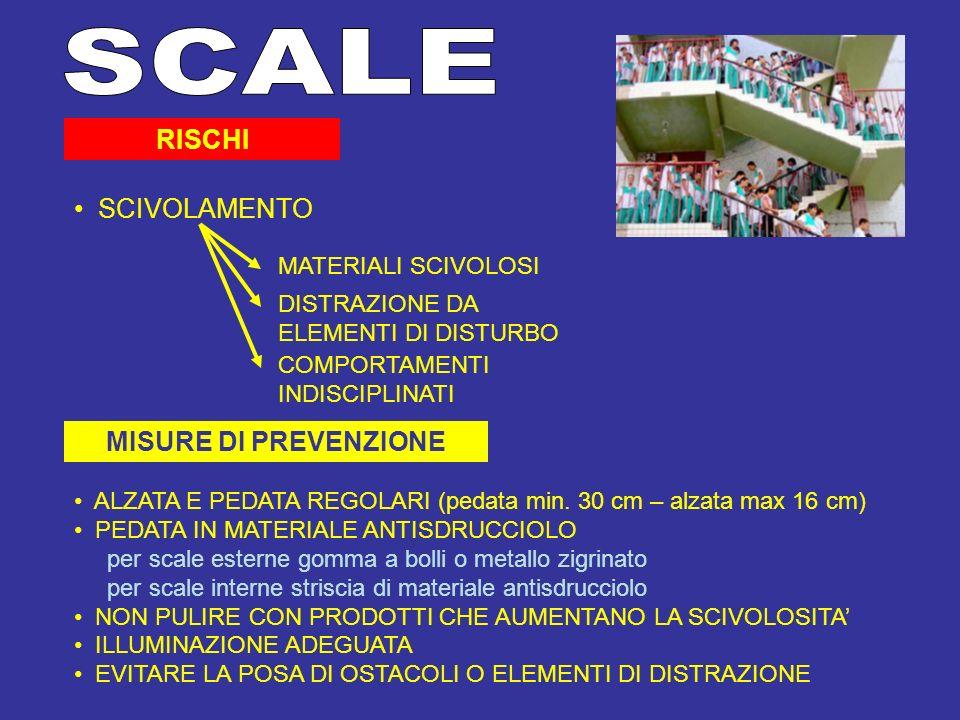 SCALE RISCHI SCIVOLAMENTO MISURE DI PREVENZIONE MATERIALI SCIVOLOSI