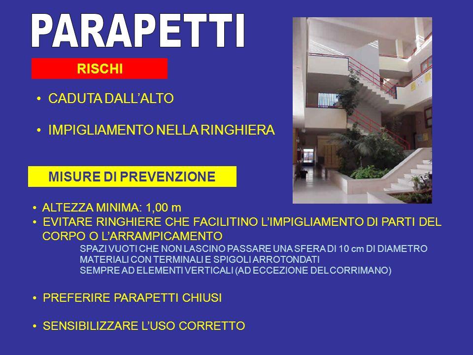 PARAPETTI RISCHI CADUTA DALL'ALTO IMPIGLIAMENTO NELLA RINGHIERA