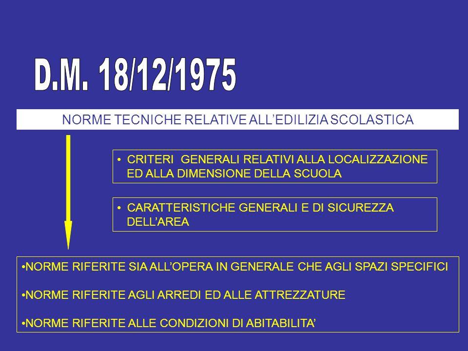 NORME TECNICHE RELATIVE ALL'EDILIZIA SCOLASTICA