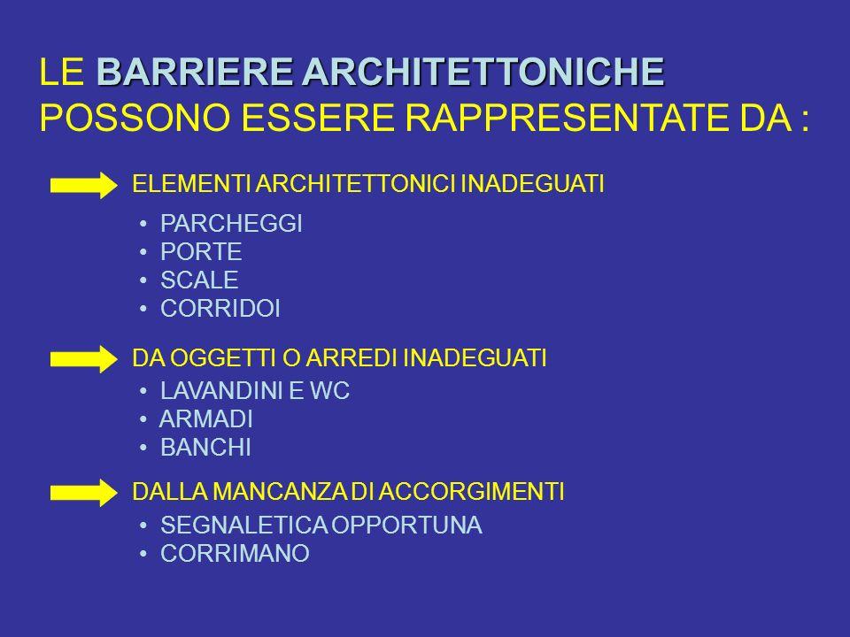 LE BARRIERE ARCHITETTONICHE POSSONO ESSERE RAPPRESENTATE DA :