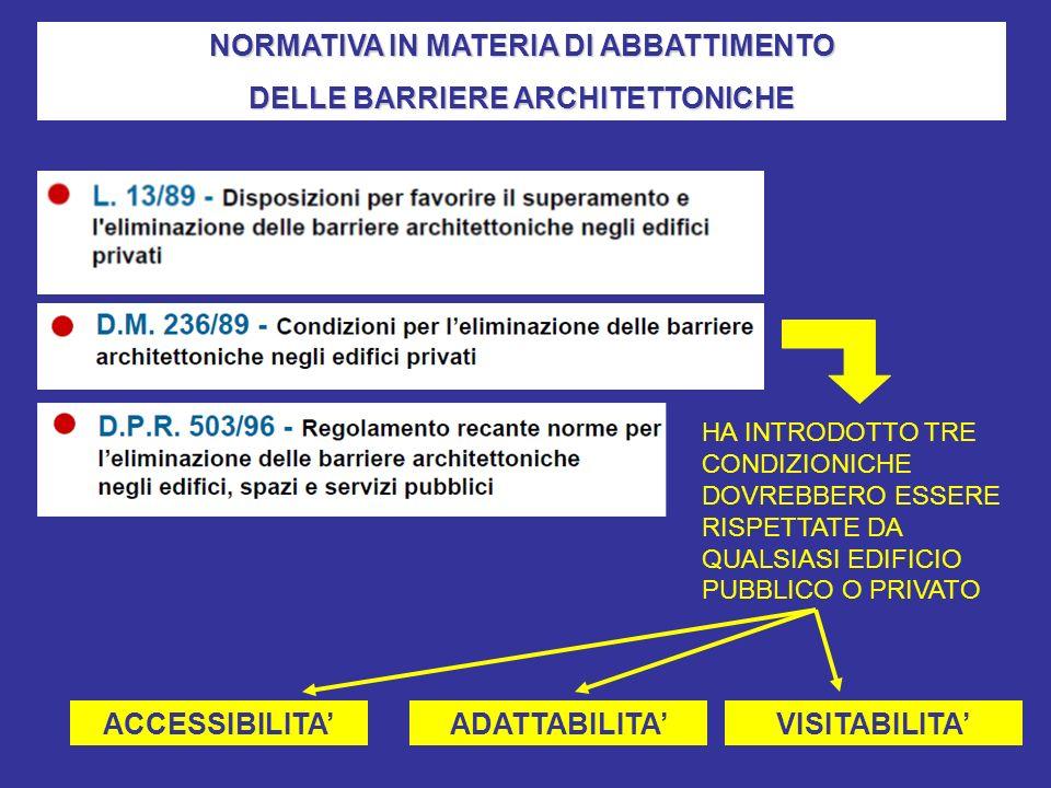 NORMATIVA IN MATERIA DI ABBATTIMENTO DELLE BARRIERE ARCHITETTONICHE