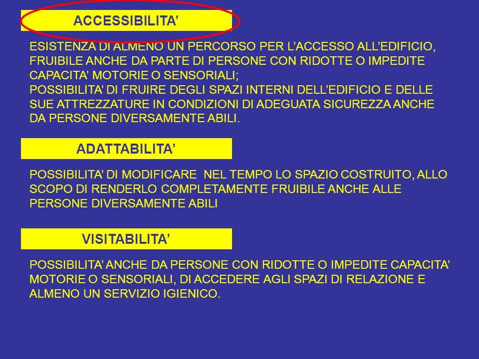 ACCESSIBILITA' ADATTABILITA' VISITABILITA'