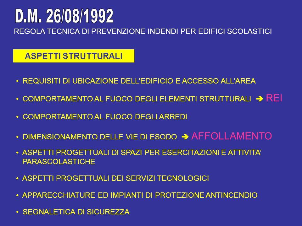 D.M. 26/08/1992 ASPETTI STRUTTURALI