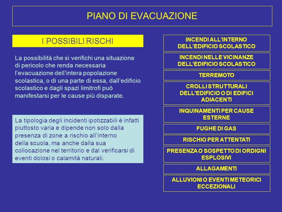 PIANO DI EVACUAZIONE I POSSIBILI RISCHI