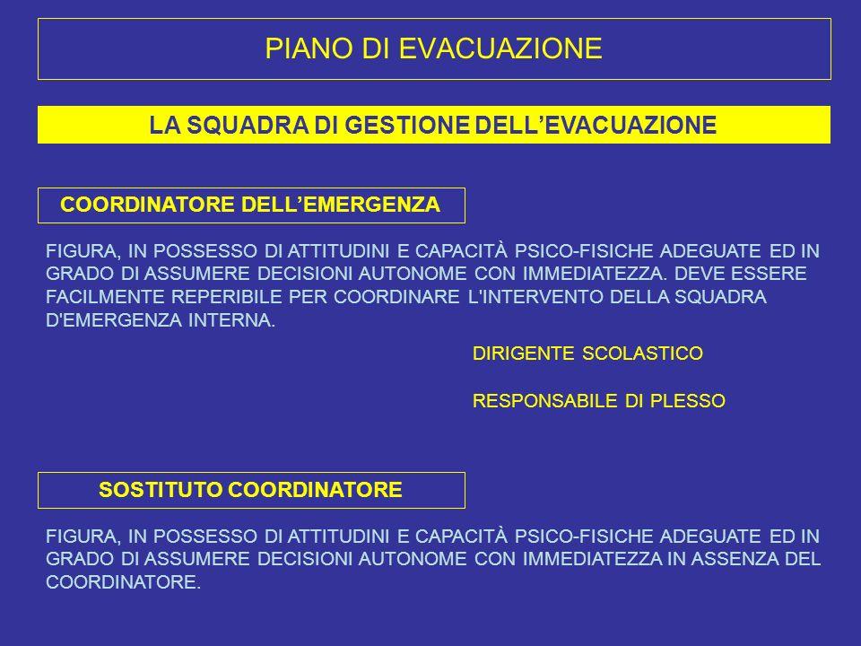 PIANO DI EVACUAZIONE LA SQUADRA DI GESTIONE DELL'EVACUAZIONE