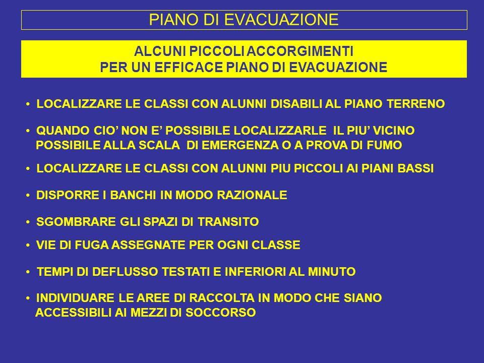 ALCUNI PICCOLI ACCORGIMENTI PER UN EFFICACE PIANO DI EVACUAZIONE
