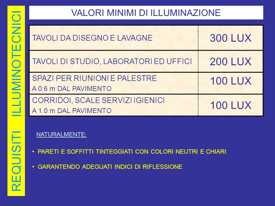 REQUISITI ILLUMINOTECNICI
