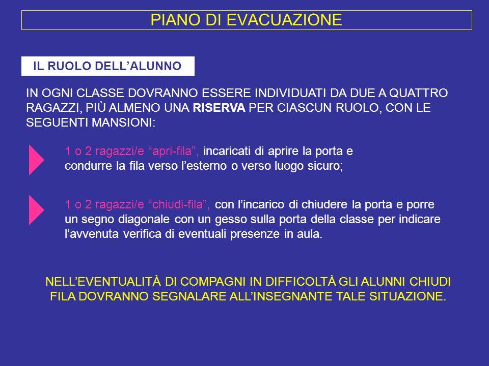 PIANO DI EVACUAZIONE IL RUOLO DELL'ALUNNO