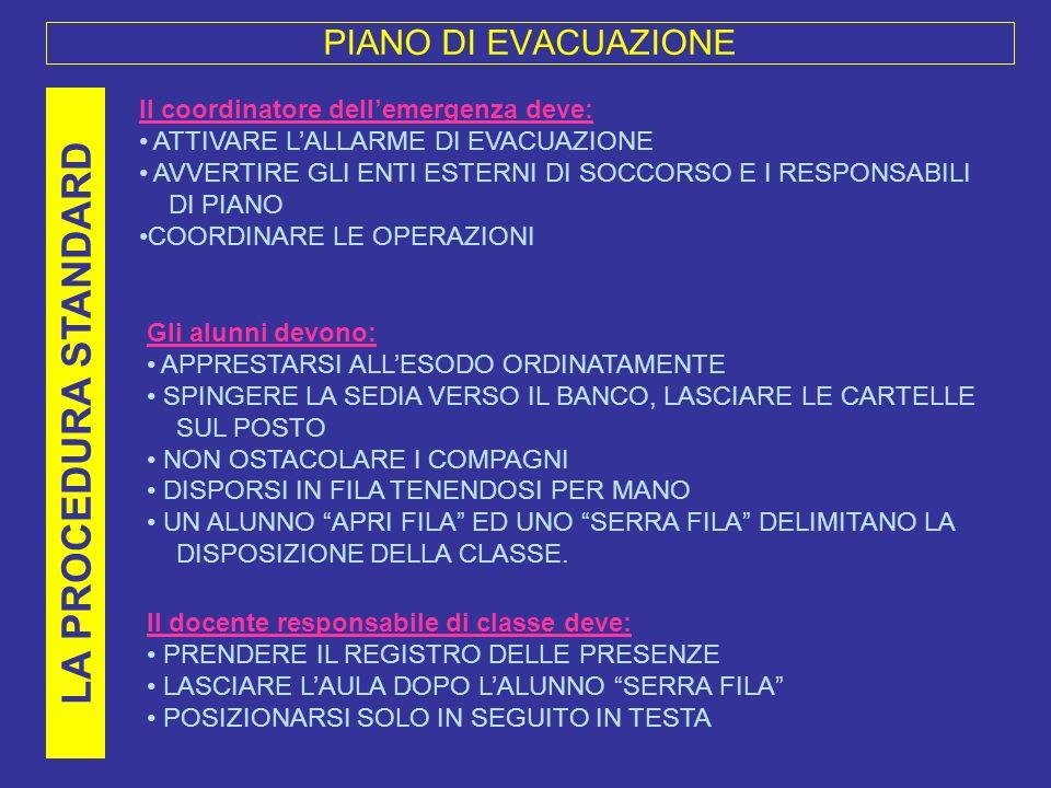 LA PROCEDURA STANDARD PIANO DI EVACUAZIONE