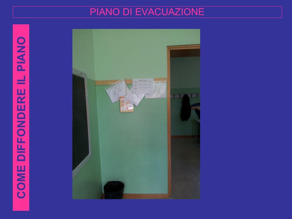 COME DIFFONDERE IL PIANO