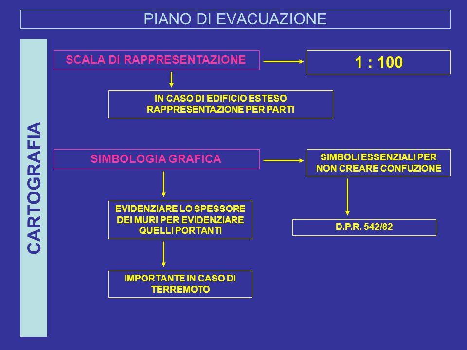 CARTOGRAFIA PIANO DI EVACUAZIONE 1 : 100 SCALA DI RAPPRESENTAZIONE