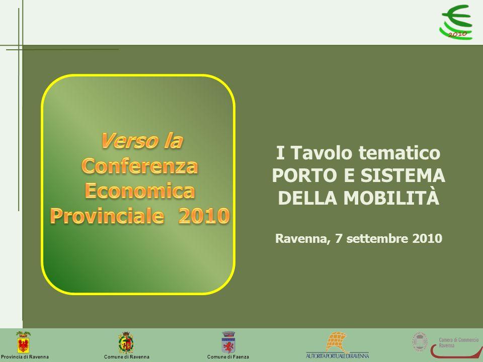 PORTO E SISTEMA DELLA MOBILITÀ Conferenza Economica Provinciale 2010