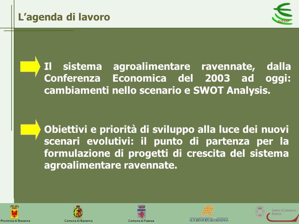 L'agenda di lavoro Il sistema agroalimentare ravennate, dalla Conferenza Economica del 2003 ad oggi: cambiamenti nello scenario e SWOT Analysis.