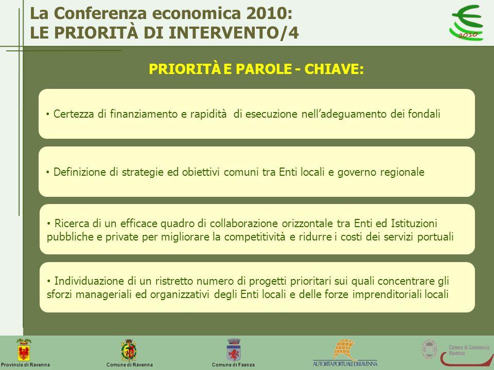PRIORITÀ E PAROLE - CHIAVE: