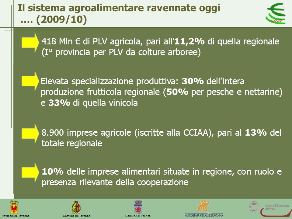 Il sistema agroalimentare ravennate oggi …. (2009/10)