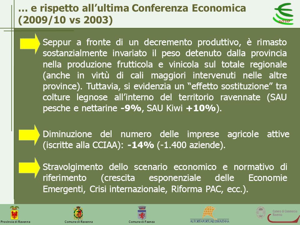 … e rispetto all'ultima Conferenza Economica (2009/10 vs 2003)