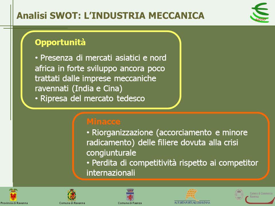 Analisi SWOT: L'INDUSTRIA MECCANICA