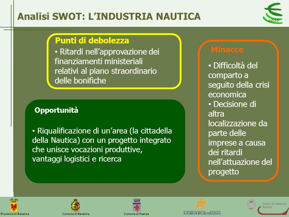 Analisi SWOT: L'INDUSTRIA NAUTICA