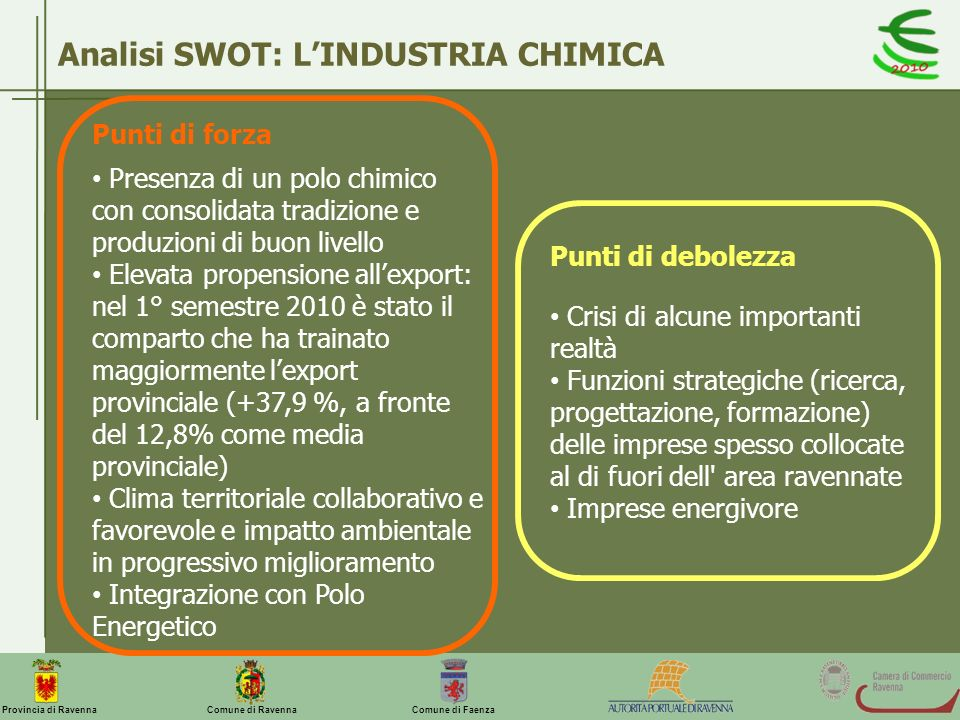 Analisi SWOT: L'INDUSTRIA CHIMICA