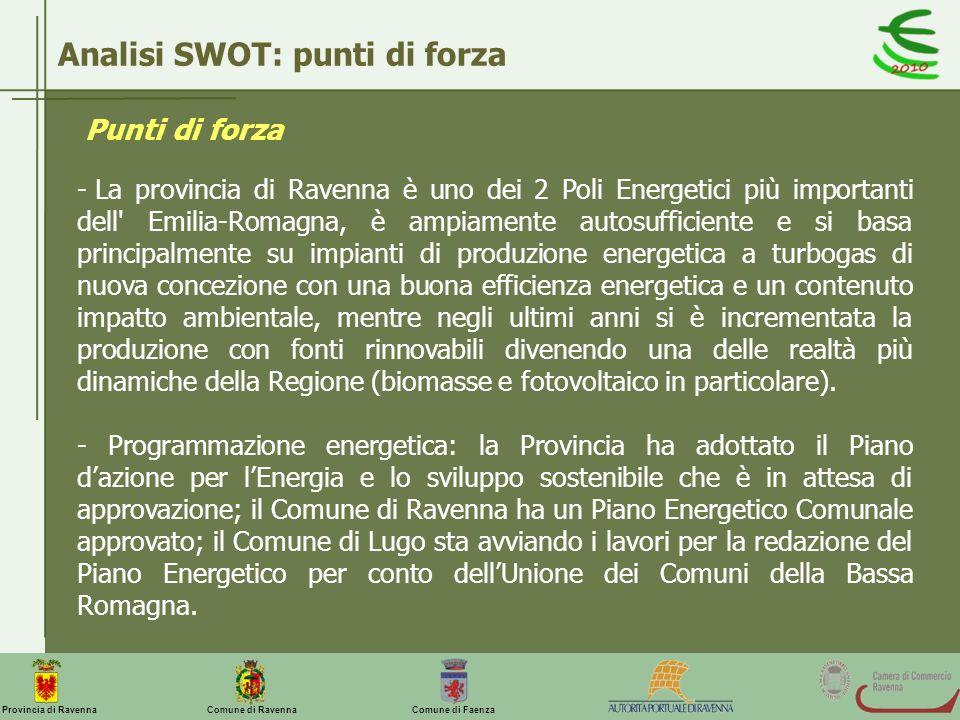 Analisi SWOT: punti di forza