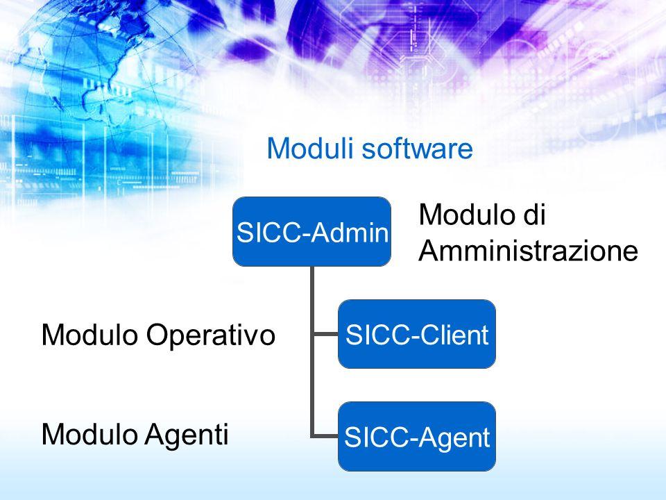 Moduli software Modulo di Amministrazione Modulo Operativo Modulo Agenti