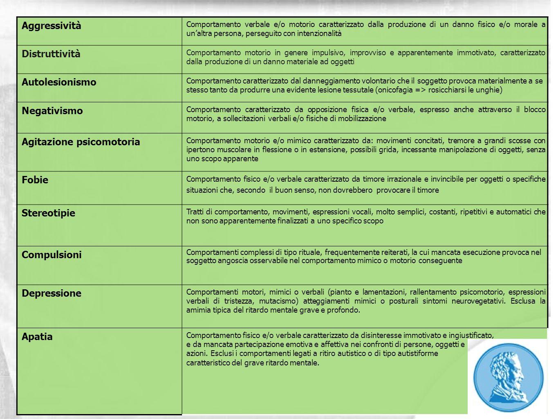 Agitazione psicomotoria