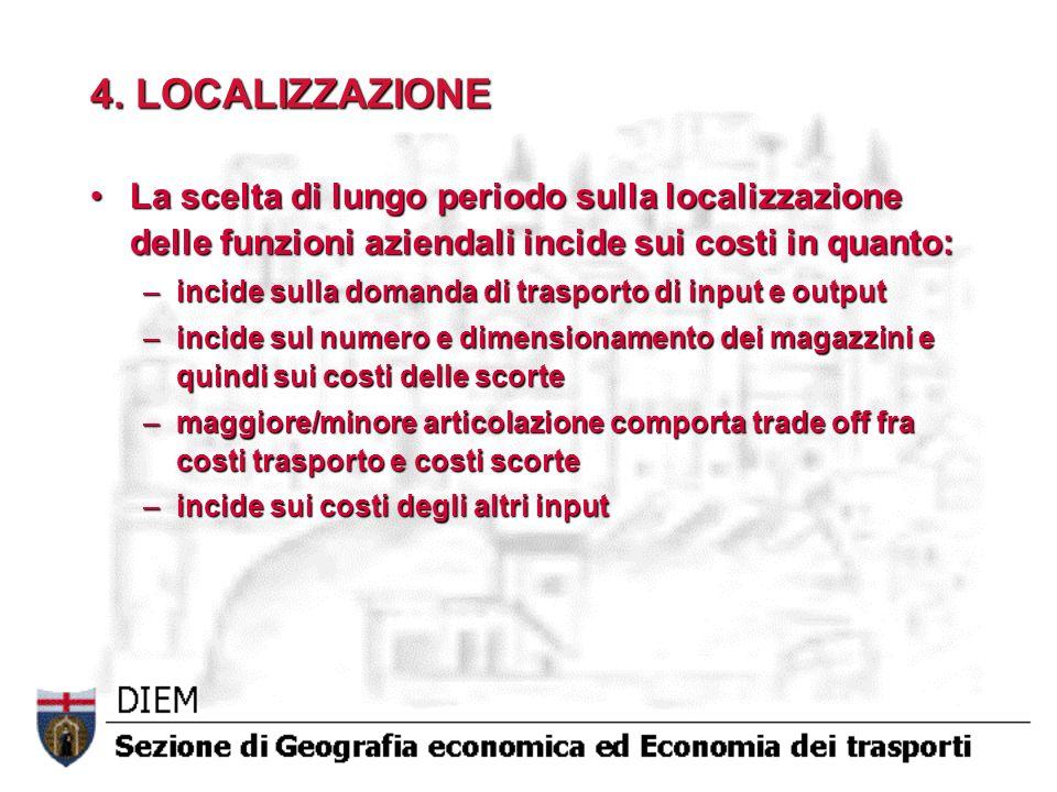 4. LOCALIZZAZIONE La scelta di lungo periodo sulla localizzazione delle funzioni aziendali incide sui costi in quanto: