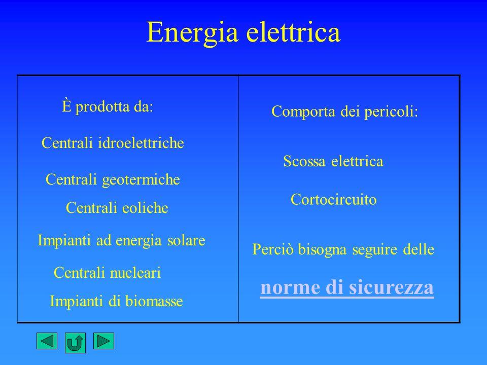 Energia elettrica norme di sicurezza È prodotta da: