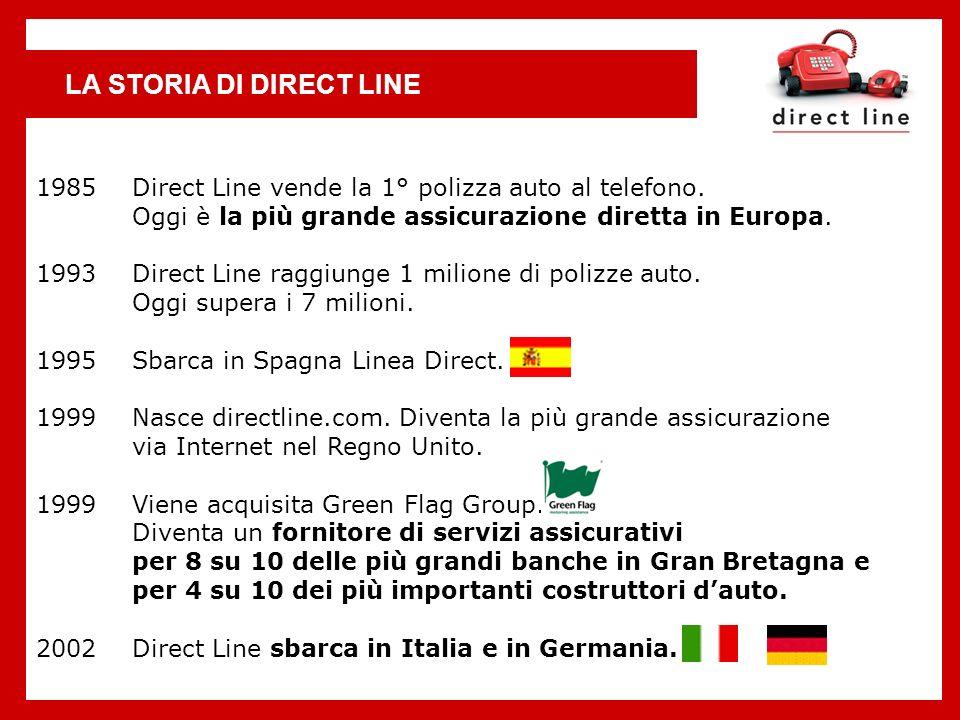 LA STORIA DI DIRECT LINE