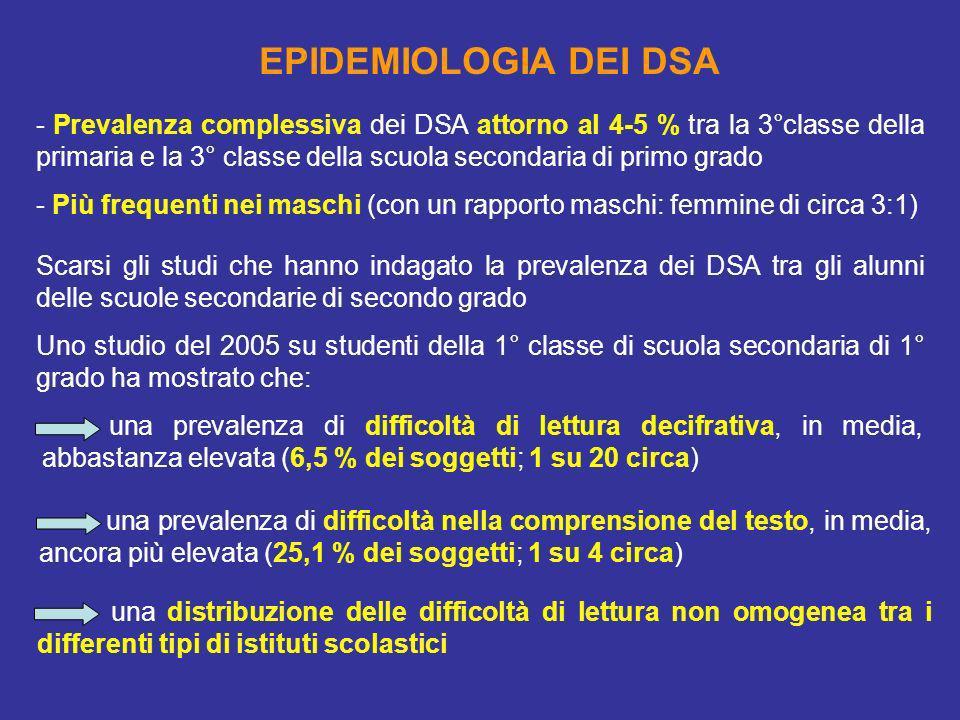 EPIDEMIOLOGIA DEI DSA