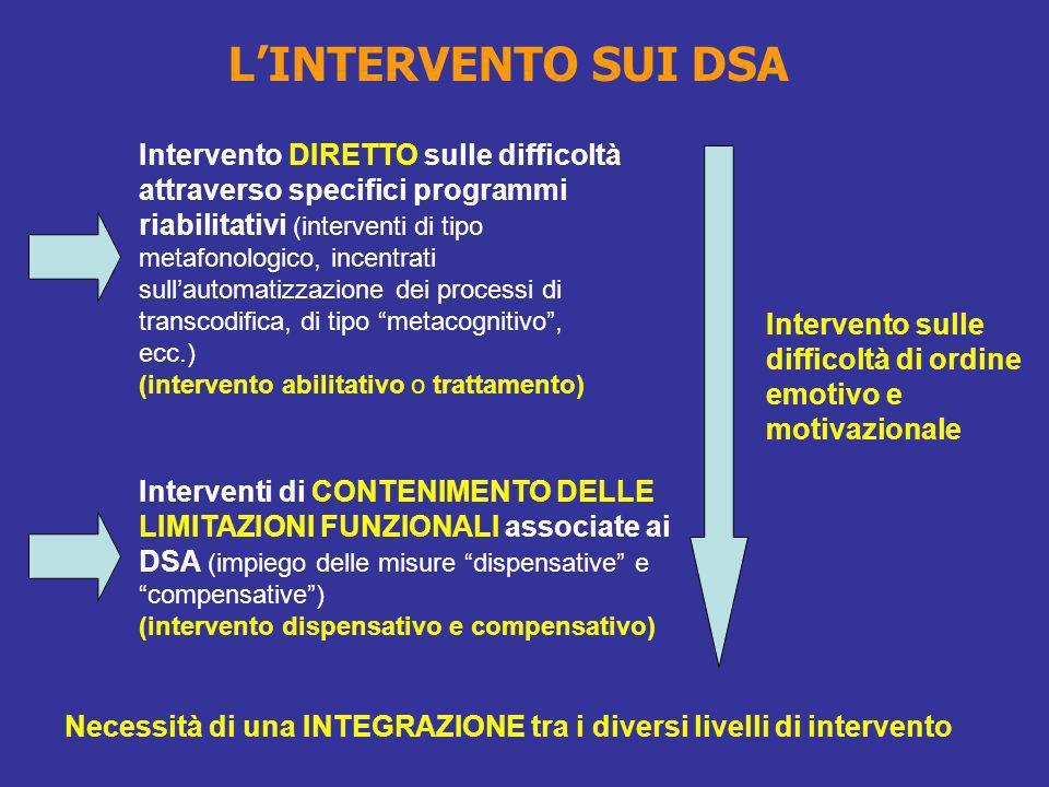 L'INTERVENTO SUI DSA