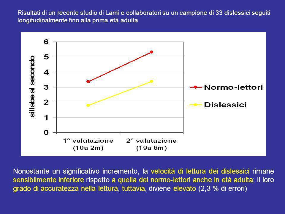 Risultati di un recente studio di Lami e collaboratori su un campione di 33 dislessici seguiti longitudinalmente fino alla prima età adulta
