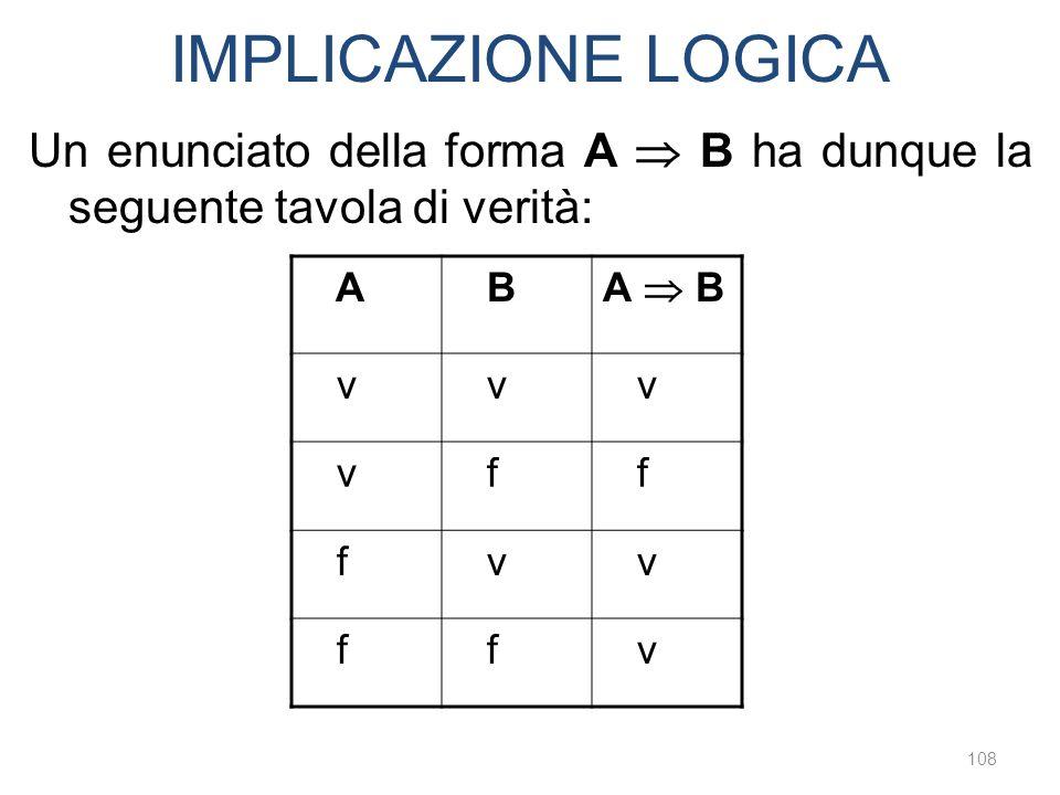 IMPLICAZIONE LOGICA Un enunciato della forma A  B ha dunque la seguente tavola di verità: A. B.