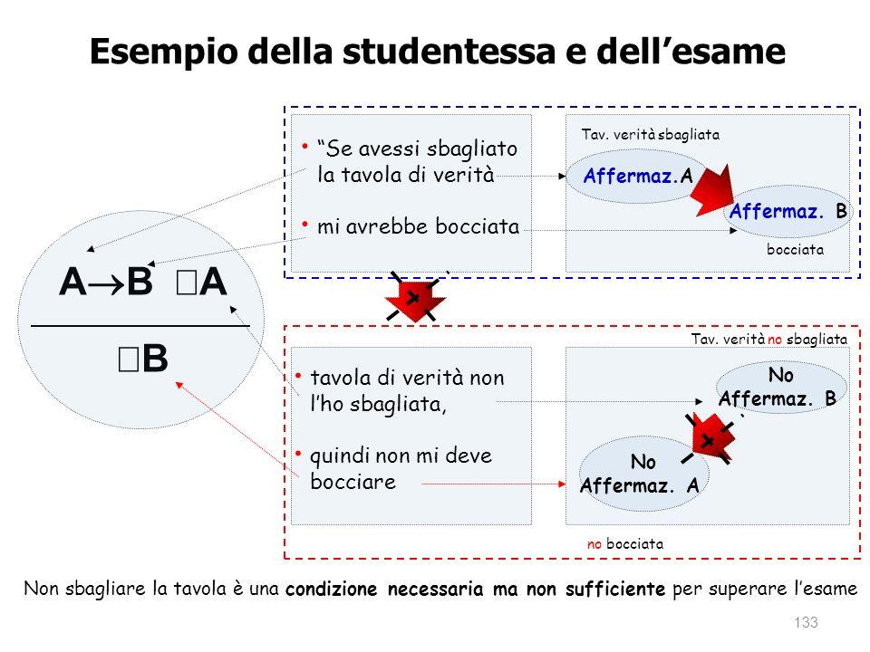Esempio della studentessa e dell'esame