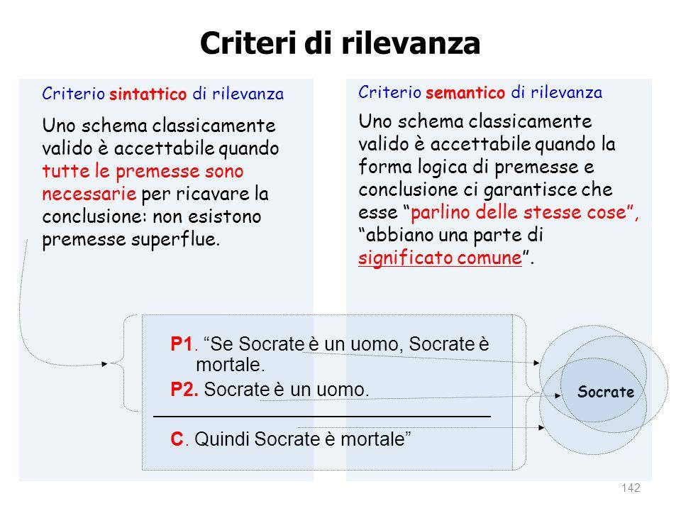 Criteri di rilevanza Criterio sintattico di rilevanza.