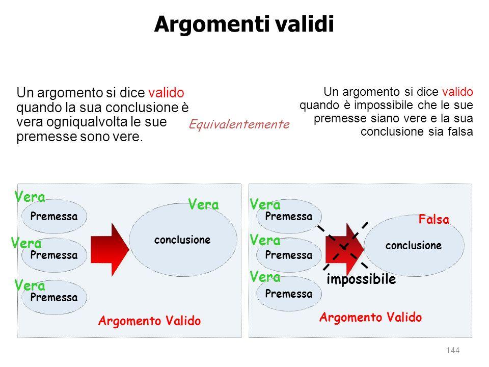 Argomenti validi Un argomento si dice valido quando la sua conclusione è vera ogniqualvolta le sue premesse sono vere.