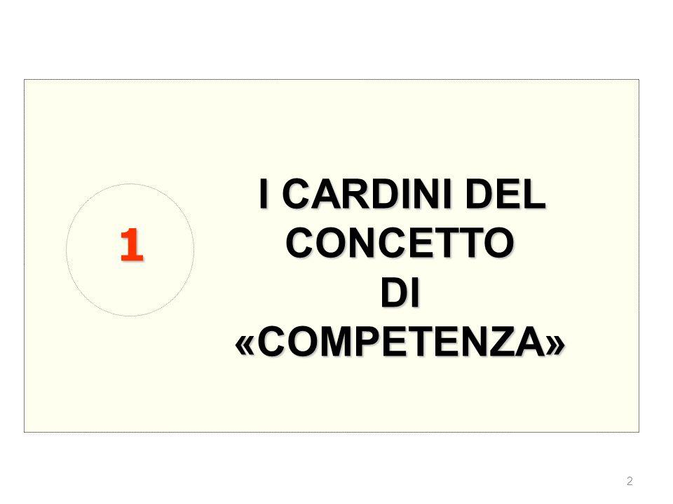 I CARDINI DEL CONCETTO DI «COMPETENZA» 1