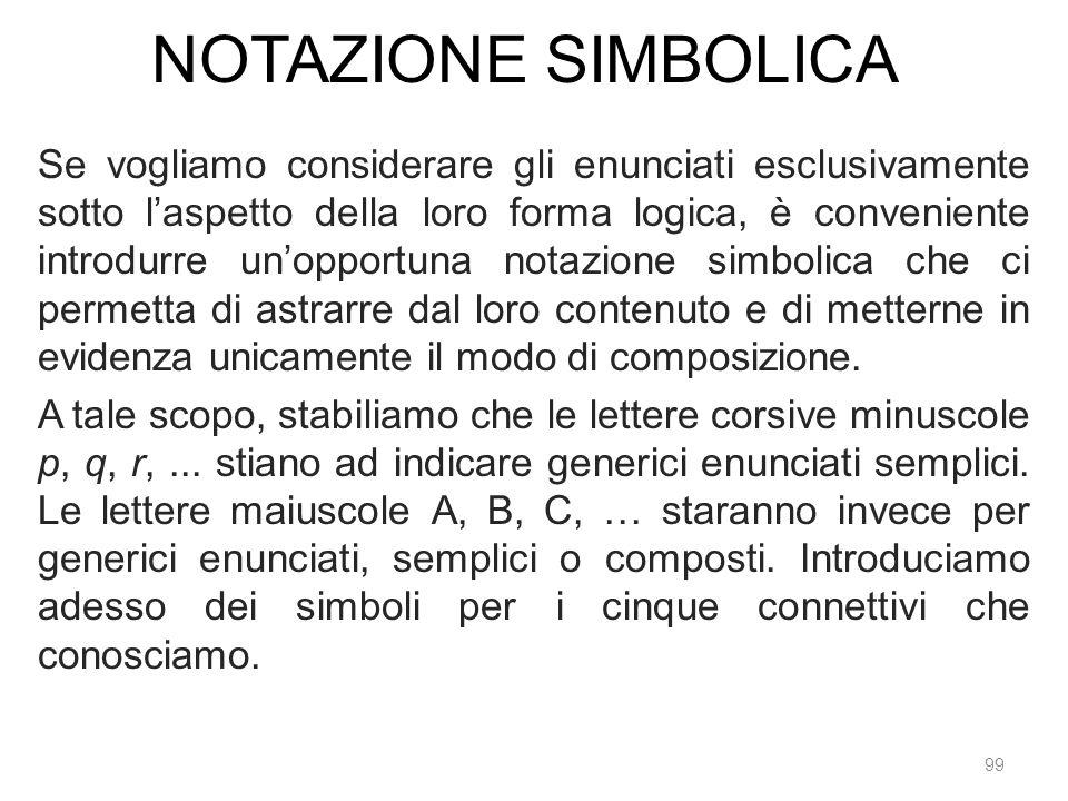 NOTAZIONE SIMBOLICA