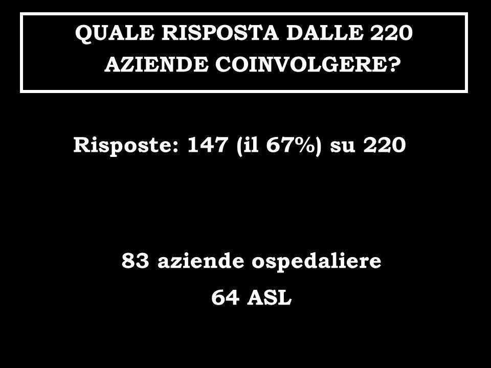 QUALE RISPOSTA DALLE 220 AZIENDE COINVOLGERE