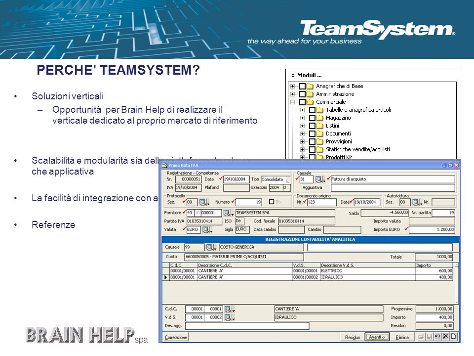 PERCHE' TEAMSYSTEM Soluzioni verticali