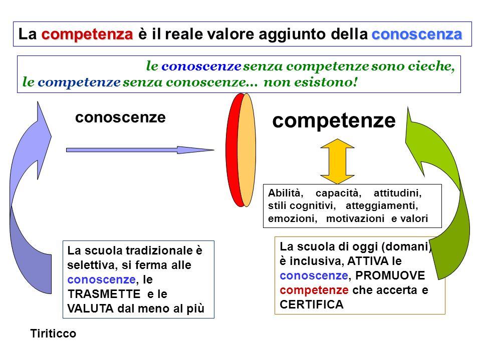 competenze La competenza è il reale valore aggiunto della conoscenza
