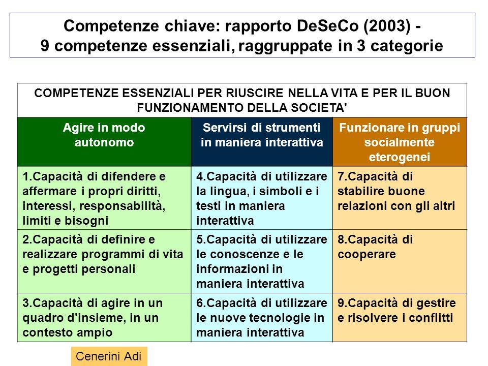 Competenze chiave: rapporto DeSeCo (2003) -